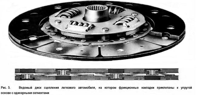 Ведомый диск сцепления легкового автомобиля, на котором фрикционные накладки приклепаны к упругой основе с одинарными сегментами