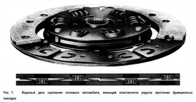 Ведомый диск сцепления легкового автомобиля, имеющий пластинчатое упругое крепление фрикционных накладок