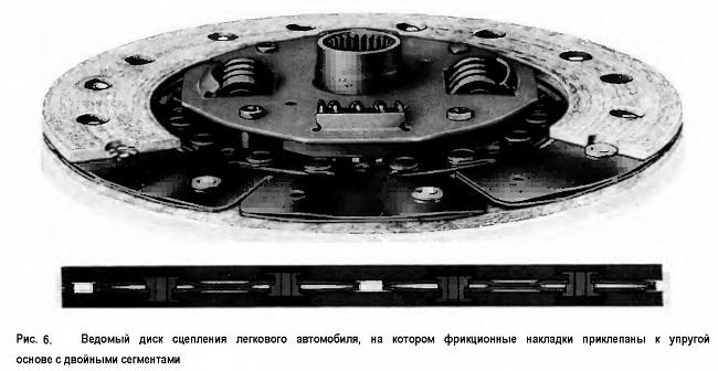 Ведомый диск сцепления легкового автомобиля, на котором фрикционные накладки приклепаны к упругой основе с двойными сегментами