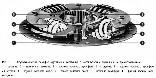 Двухступенчатый демпфер крутильных колебаний с металлическим фрикционным приспособлением