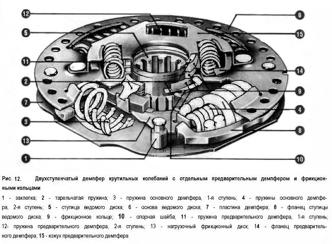Двухступенчатый демпфер крутильных колебаний с отдельным предварительным демпфером и фрикцион¬ными кольцами
