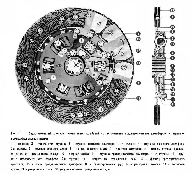 Двухступенчатый демпфер крутильных колебаний со встроенным предварительным демпфером и перемен¬ным коэффициентом трения