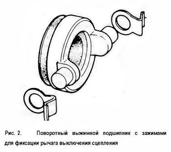 Поворотный выжимной подшипник с зажимами для фиксации рычага выключения сцепления