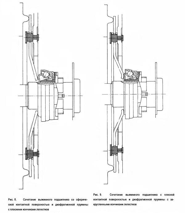 Сочетание выжимного подшипника с плоской контактной поверхностью и диафрагменной пружины с за¬кругленными кончиками лепестков