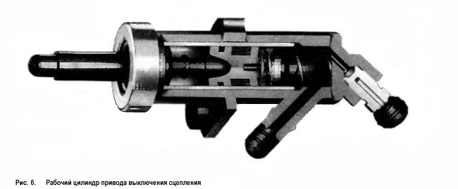 Рабочий цилиндр привода выключения сцепления