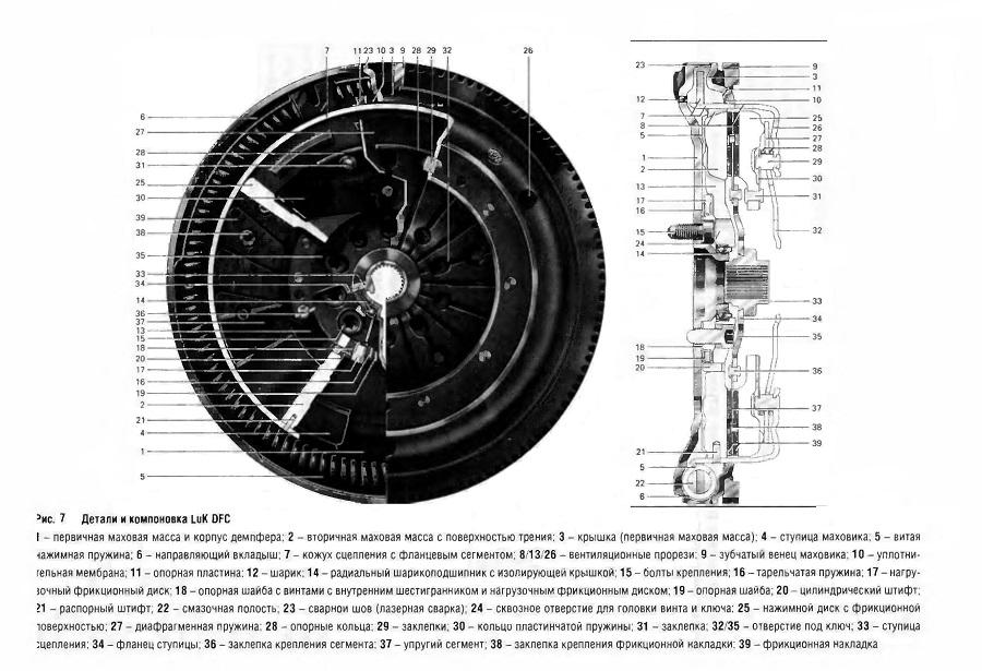Детали и компоновка LuK DFC