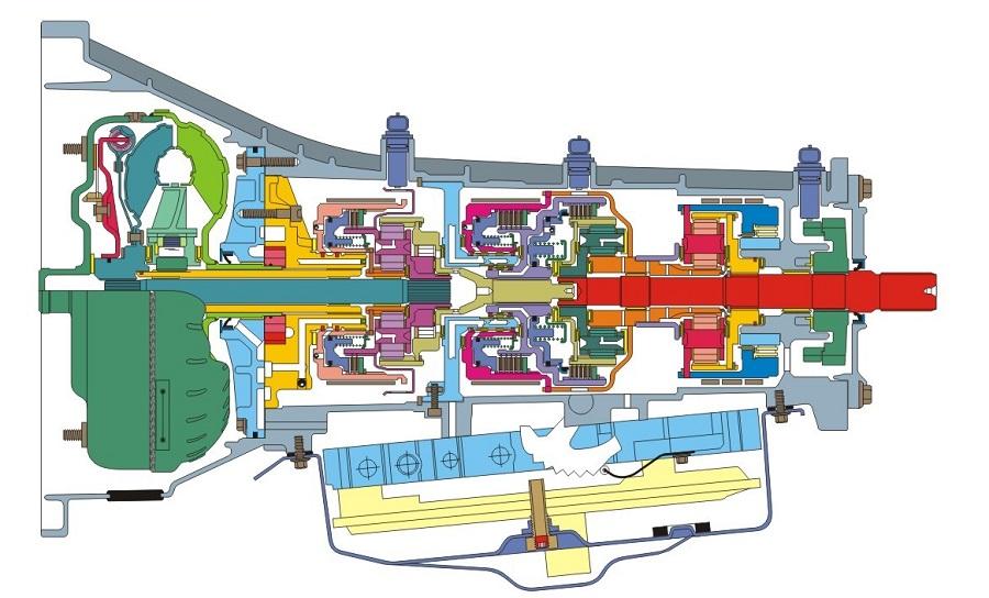 Схема передачи усилия в автоматической коробке передач