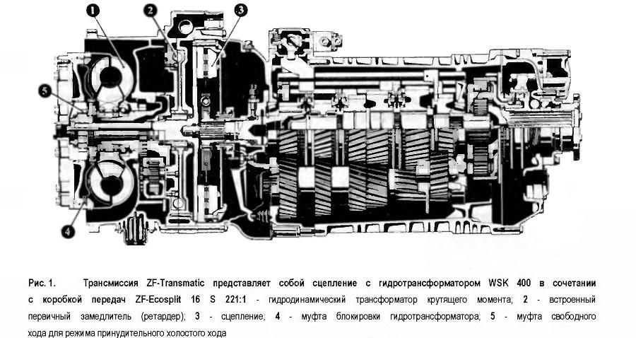 Трансмиссия ZF-Transmatic