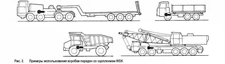 Примеры использования коробки передач со сцеплением WSK