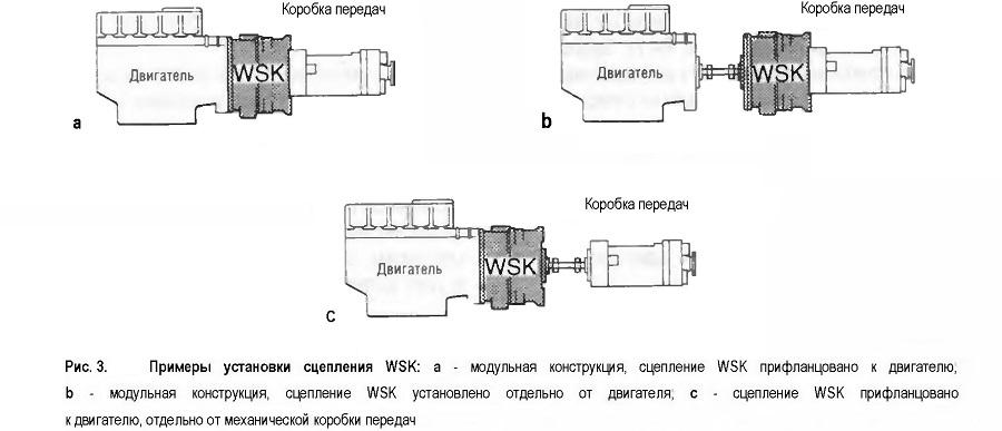 Примеры установки сцепления WSK