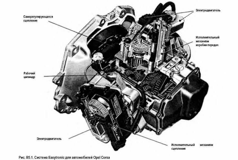 Система Easytronic для автомобилей Opel Corsa