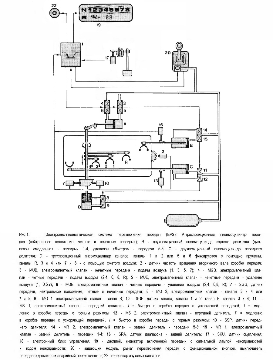 Электронно-пневматическая система переключения передач (EPS)