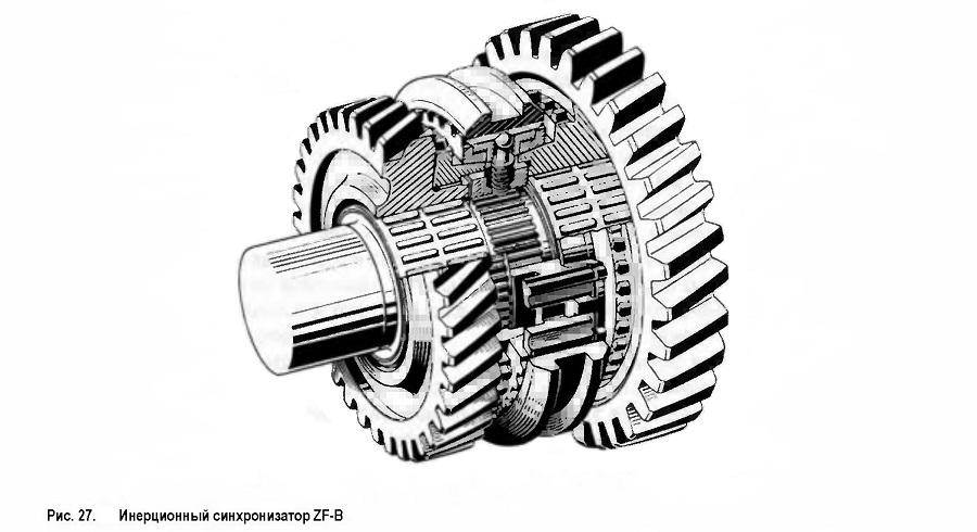Инерционный синхронизатор ZF-B