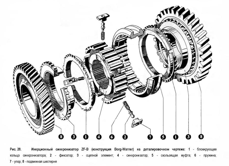 Инерционный синхронизатор ZF-B (конструкция Borg-Warner) на деталировочном чертеже