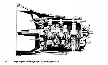 Синхронизированная пятиступенчатая коробка передач ZF S 5-31