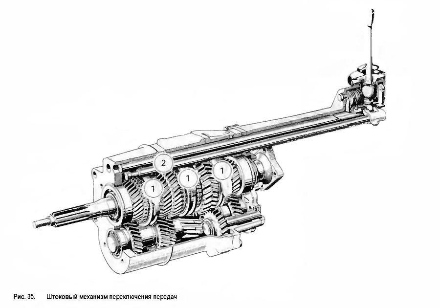 Штоковый механизм переключения передач