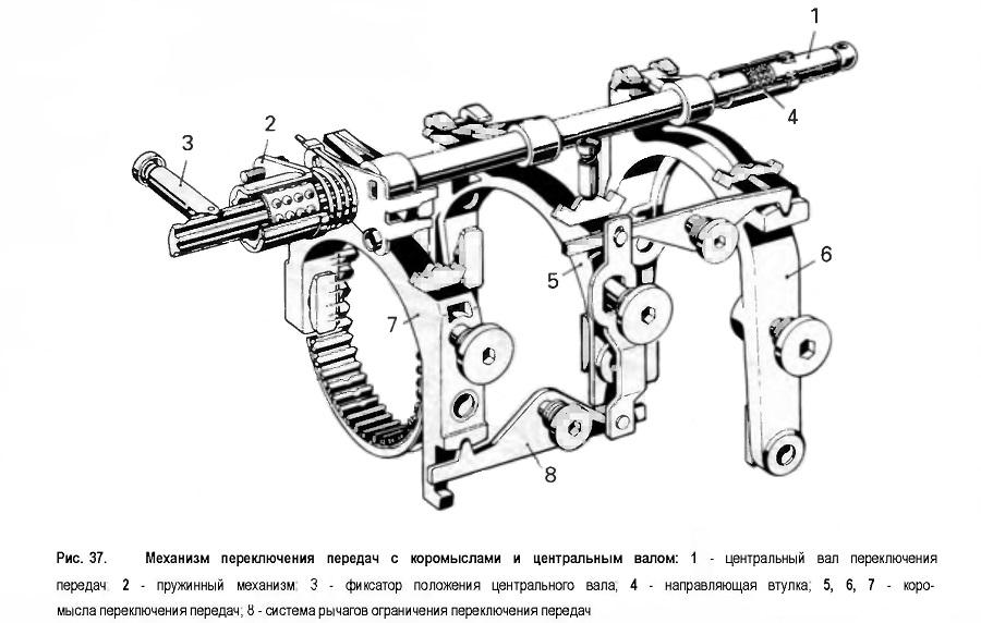 Механизм переключения передач с коромыслами и центральным валом