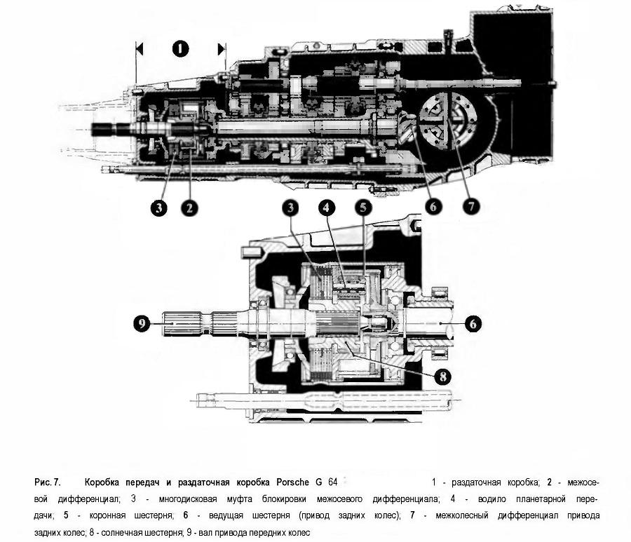 Коробка передач и раздаточная коробка Porsche G 64