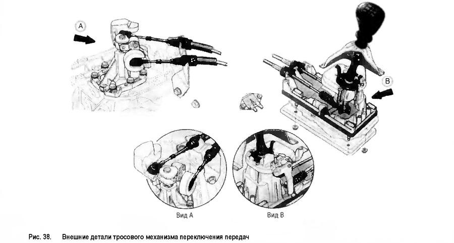 Внешние детали тросового механизма переключения передач