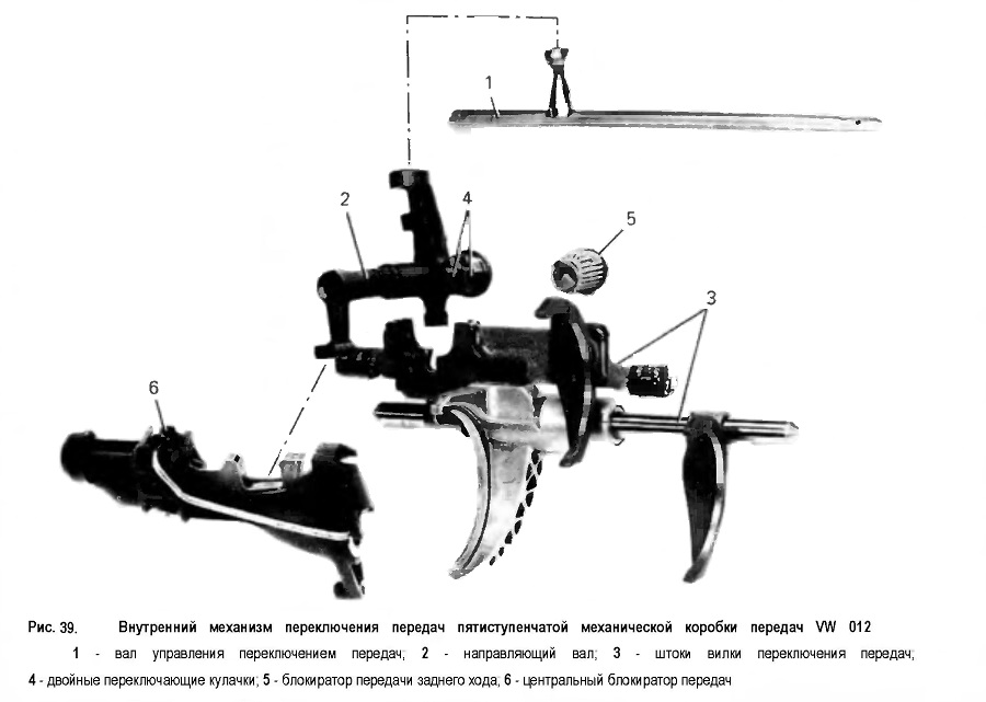 Внутренний механизм переключения передач пятиступенчатой механической коробки передач VW 012