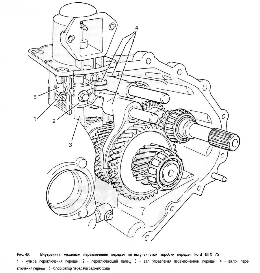 Внутренний механизм переключения передач пятиступенчатой коробки передач Ford МТХ 75
