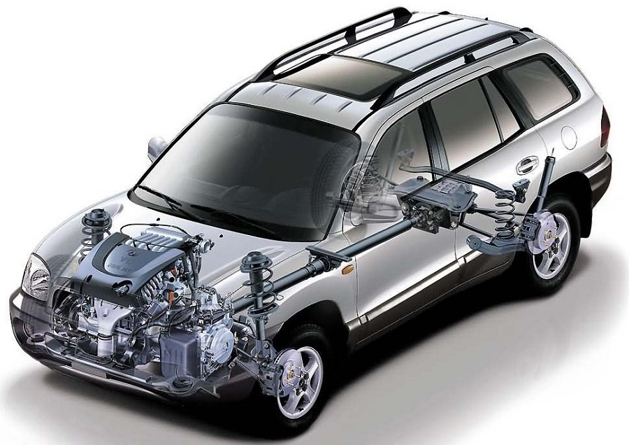 Распределение усилия в полноприводных автомобилях