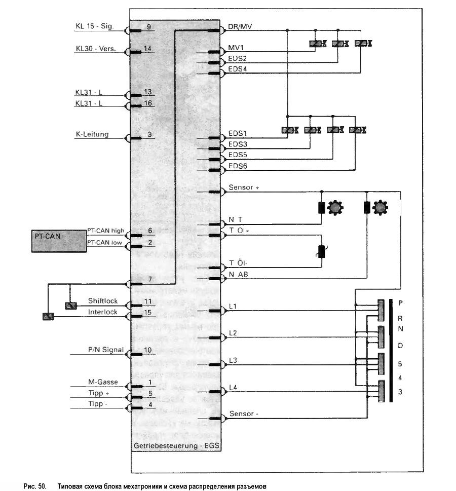Типовая схема блока мехатроники и схема распределения разъемов