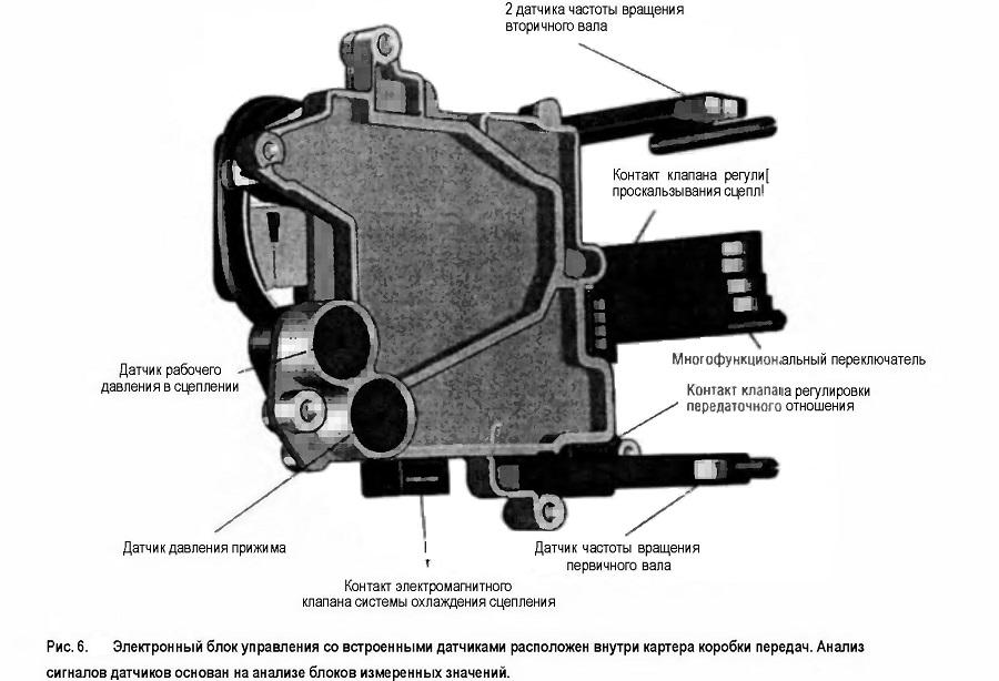 Электронный блок управления со встроенными датчиками расположен внутри картера коробки передач