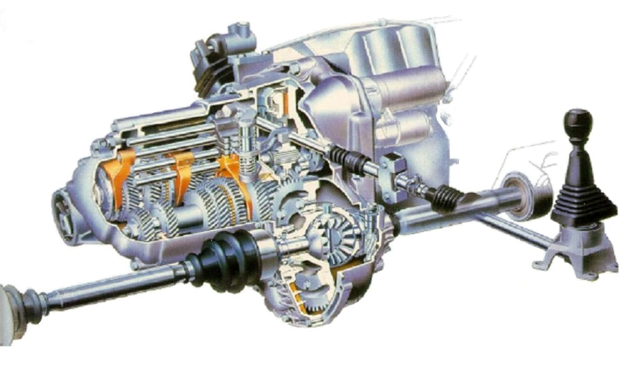 Коробки передач переднеприводных автомобилей