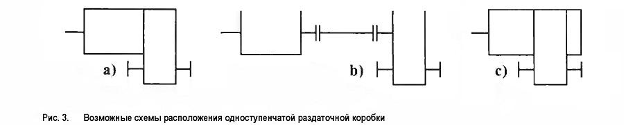 Возможные схемы расположения одноступенчатой раздаточной коробки
