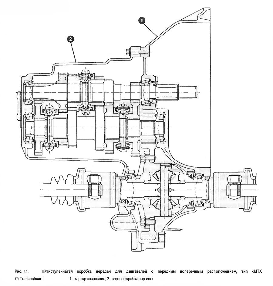 пятиступенчатая коробка передач для двигателей с передним поперечным расположением