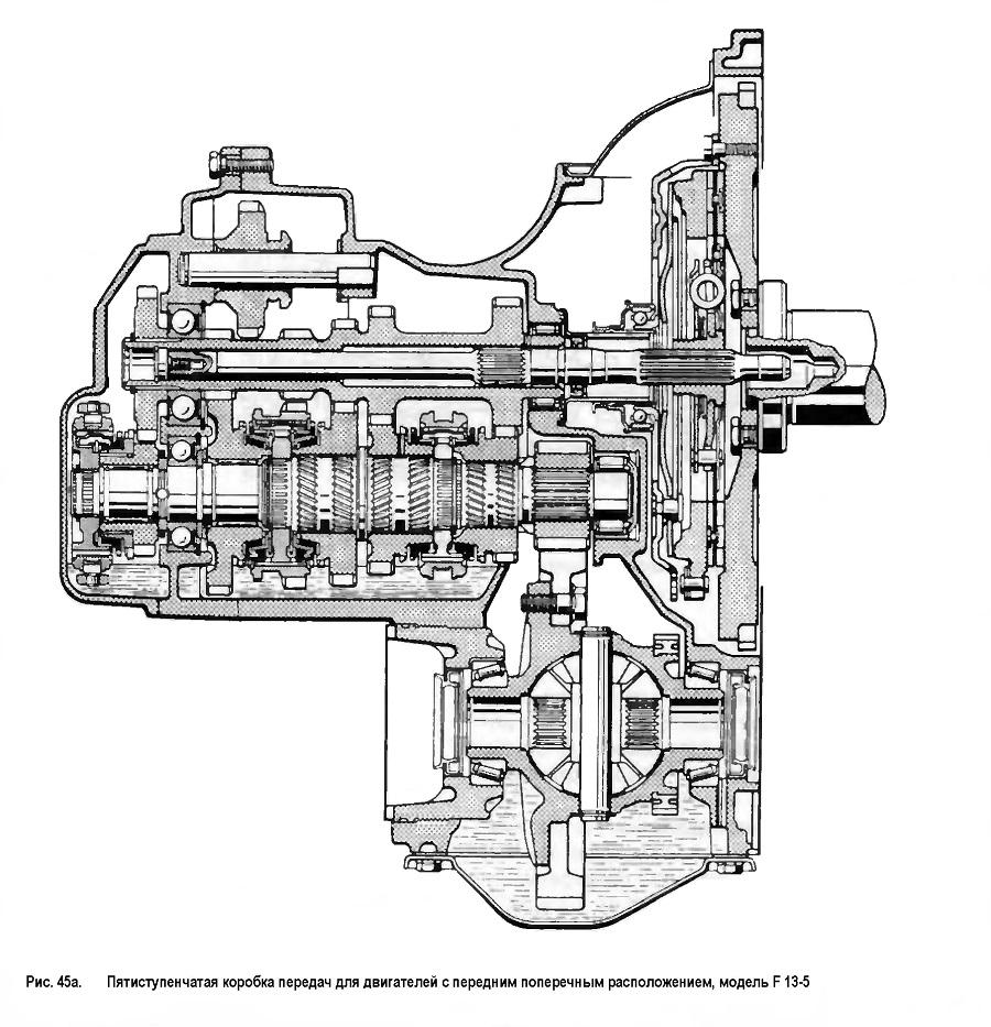 Пятиступенчатая коробка передач для двигателей с передним поперечным расположением, модель F13-5