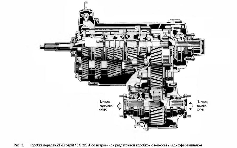 Коробка передач ZF-Ecosplit 16 S 220 А со встроенной раздаточной коробкой с межосевым дифференциалом