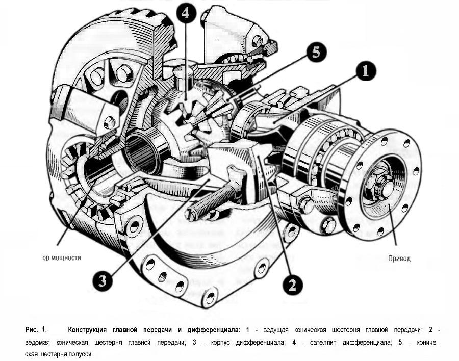 Конструкция главной передачи и дифференциала