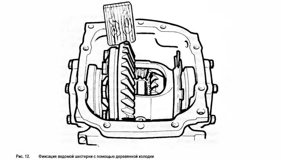 Фиксация ведомой шестерни с помощью деревянной колодки