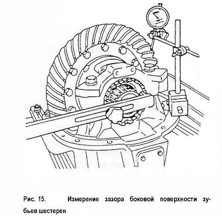 Измерение зазора боковой поверхности зу¬бьев шестерен