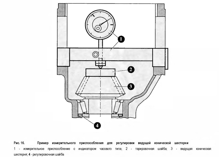 Пример измерительного приспособления для регулировки ведущей конической шестерни