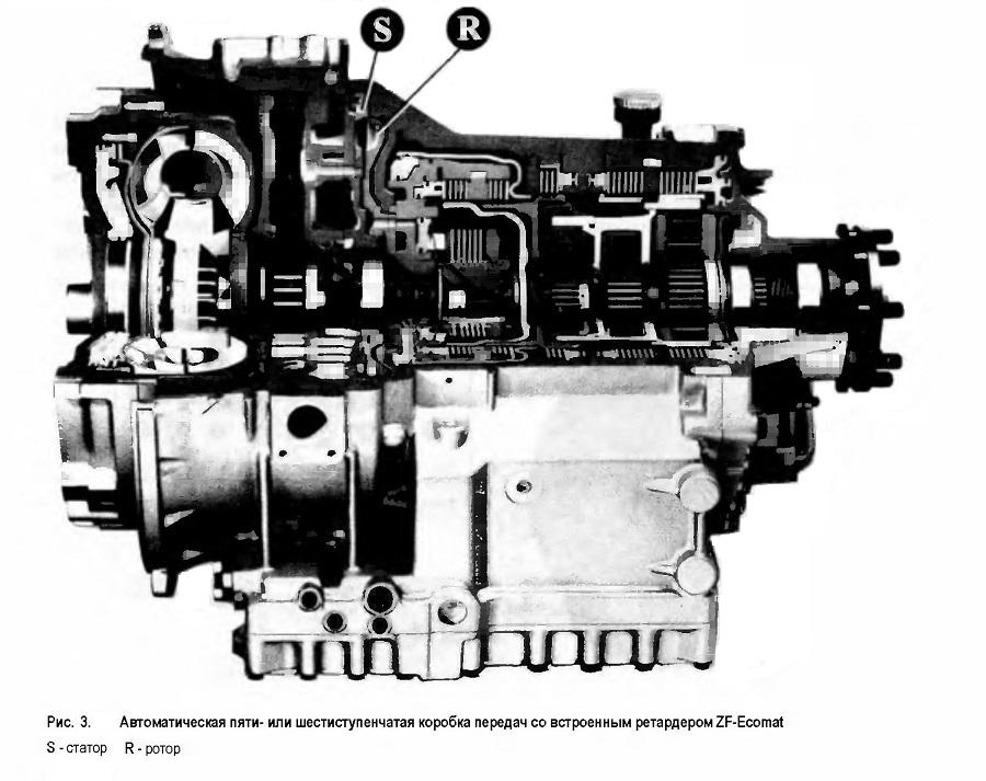 Автоматическая пяти- или шестиступенчатая коробка передач со встроенным ретардером ZF-Ecomat
