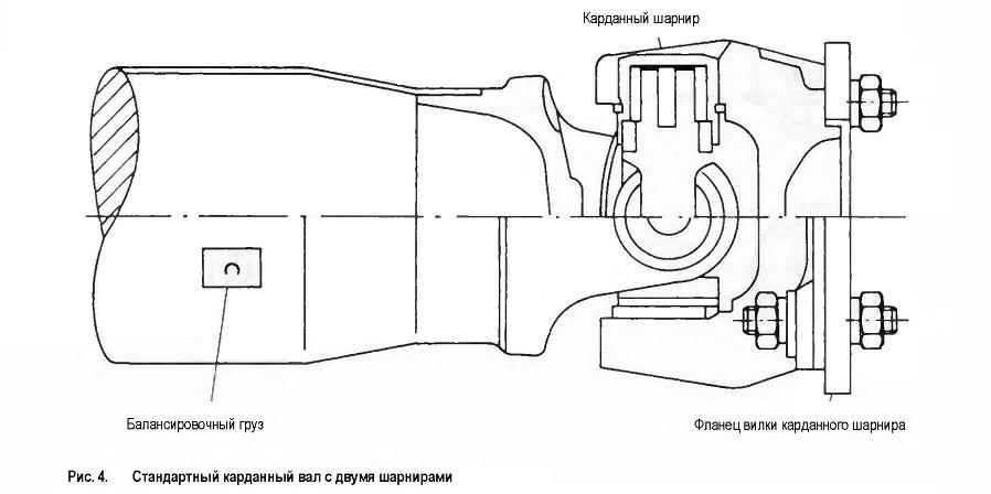 Стандартный карданный вал с двумя шарнирами