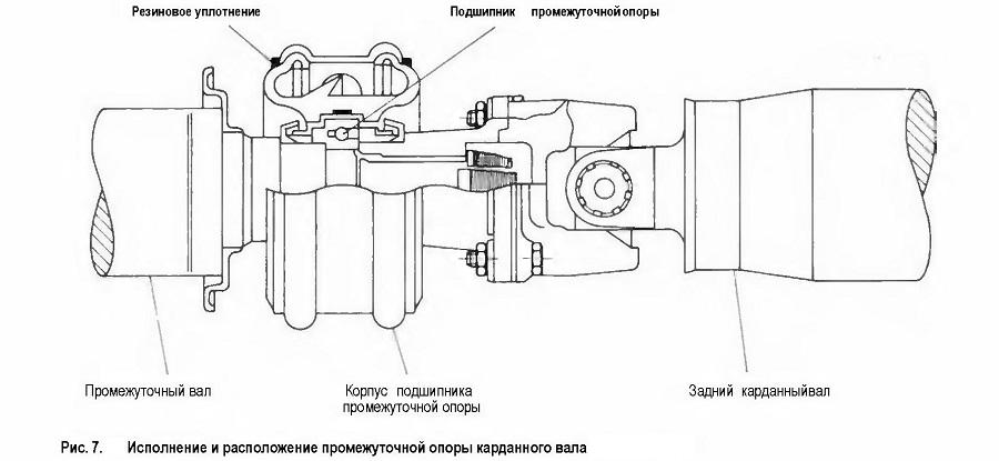 Исполнение и расположение промежуточной опоры карданного вала