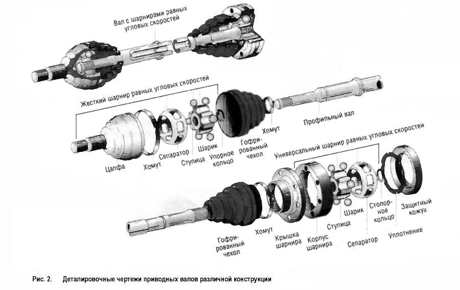 Детапировочные чертежи приводных валов различной конструкции