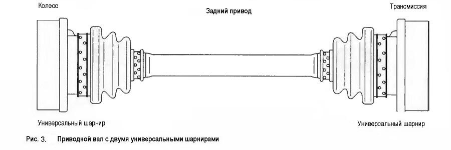 Приводной вал с двумя универсальными шарнирами