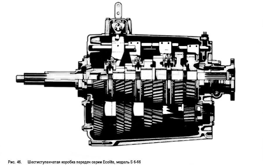 . Шестиступенчатая коробка передач серии Ecolite, модель S 6-66