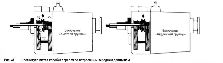Шестиступенчатая коробка передач со встроенным передним делителем