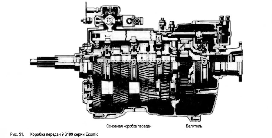 Коробка передач 9 S109 серии Ecomid