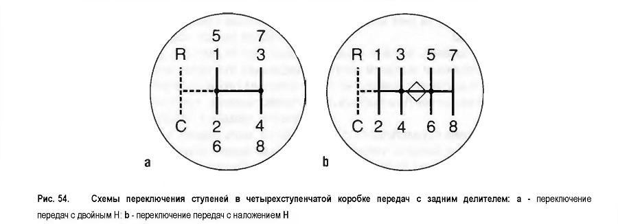 Схемы переключения ступеней в четырехступенчатой коробке передач с задним делителем