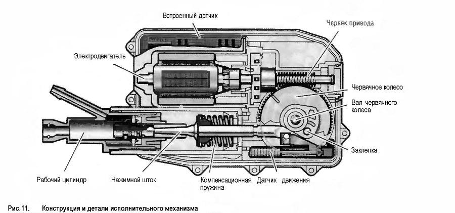 Конструкция и детали исполнительного механизма