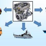 Применение дизельных двигателей